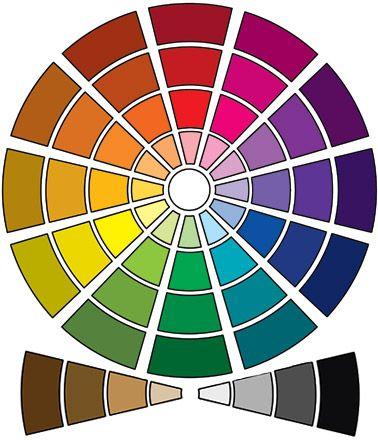 Цветовой круг колористика волос